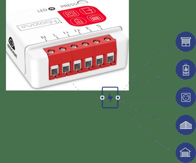 modules connectés evology enki
