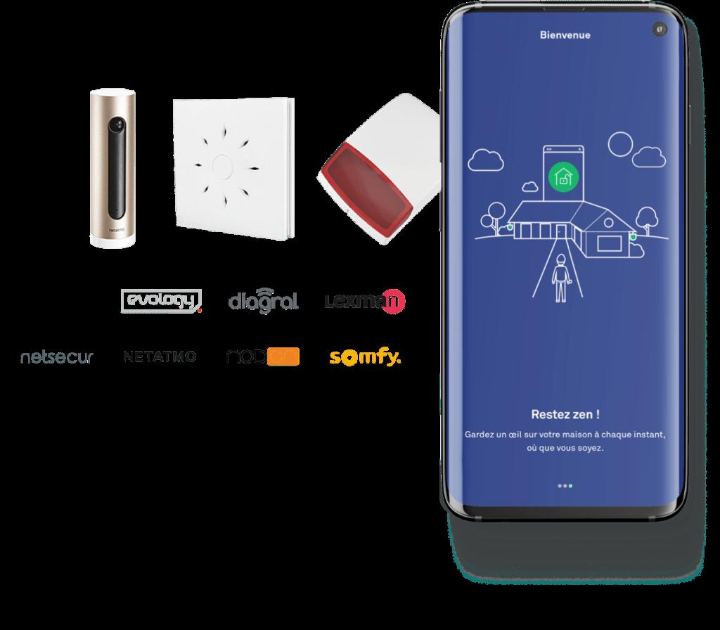 produits et marques de sécurité connecté compatibles enki